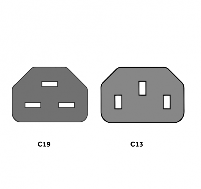 Graphic to show C13 and C19 plug difference